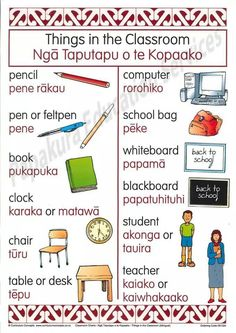 It's easy to teach things in your classroom with this clear, easy-to-read chart. Labels in both Maori and English and include items such as chair, teacher, school bag and pencil School Resources, Learning Resources, Waitangi Day, Maori Words, Maori Designs, Primary Teaching, Teaching Ideas, Turu, Maori Art