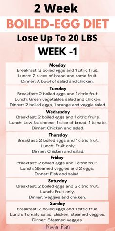 2 Week Boiled-Egg Diet Lose Up To 20 LBS Meal Plans To Lose Weight, How To Lose Weight Fast, Reduce Weight, Egg And Grapefruit Diet, Boiled Egg Diet Plan, Vie Motivation, Fat Loss Diet, Weight Loss Diets, Weight Loss Menu