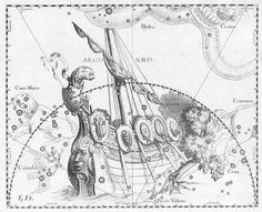 "Argo Navis. Jason with his crew took the Argo in search for golden fleece. Johannes Hevelius represented constellation Ptolemy described. 18th century it was divided into three constellations. ©Mona Evans, ""Night Sky Olympics"""