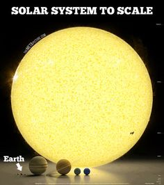 Mind-Blowing Image Shows Our Solar System to Scale
