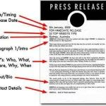 6 Most Common Mistakes by PR Pros While Writing a Press Release
