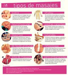 ¿Cuál de estos tipos de masajes te has hecho o cuales te gustaría hacerte?  Entérate aquí de los TIPOS DE MASAJES que puedes encontrar en un spa.  #salud #belleza #tips #relajacion #spa