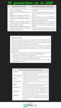 """Escaneo del libro """"Aprendo porque quiero"""": capítulo 2, páginas 159, 160 y 162 Personalized Items, Problem Based Learning"""