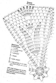 ilta4crochet - kto szydełkuje nie błądzi: Wielkanocne i wiosenne serwetki - schematy Crochet Stitches Chart, Crochet Doily Diagram, Crochet Motif, Crochet Lace, Crochet Table Topper, Crochet Tablecloth, Doily Art, Lace Doilies, Crochet Books