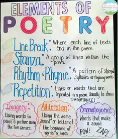ELA Anchor Charts: Elements of Poetry Utilizing Graphs plus Topographical Charts Poetry Anchor Chart, Kindergarten Anchor Charts, Writing Anchor Charts, Kindergarten Writing, Book Writing Tips, Paragraph Writing, Writing Workshop, Writing Process, Writing Rubrics