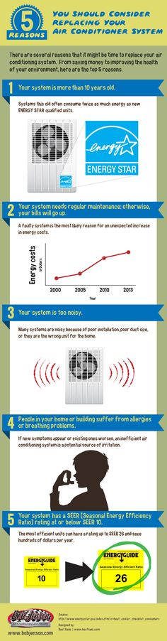 5 Reasons to Replace Your Air Conditioning System