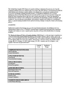 Cross battery assessment xba report template editable for School psychologist report template