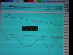 Tradingpuramentegrafico: FIB :+100 +80+100+200= +480     FIBposizione LO...
