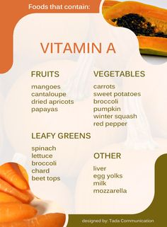 Food that contain Vitamin A.Vitamin A is one of the essential nutrients that the human body needs in order to operate. When food it eaten and digested, the vitamin is broken down into Retinol (the easiest form of vitamin A for the body to absorb) and then distributed throughout the body, which uses it in a number of different ways. For more health tips and anti-aging products, visit www. nuvosa.com