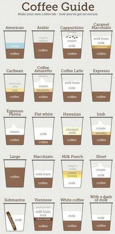 Coffee Mugs to Match Your Personal Style   Society6 #coffeeset #turkishcoffeepot #turkishcoffee Ways To Make Coffee, Make Your Own Coffee, Coffee Lab, Coffee Meme, Coffee Break, Coffee Shop, Nitro Coffee, Meme Café, Café Design
