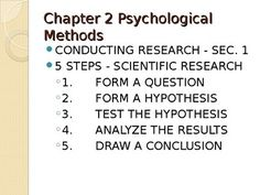 activation synthesis hypothesis ap psychology
