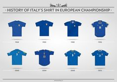 History of Italy's shirt in European Championship