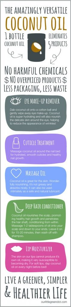 10 DIY Beauty Uses for Coconut Oil | foreverbeautifulblog.com