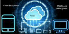 How #Cloud #Technology Helping App Development World? Read more info on cloud computing #MobileAppDevelopment at http://mobileappdaily.com/