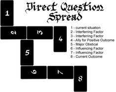 Direct Question Spread