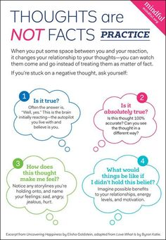 INFOGRAPHIC Thoughts are not facts via @mindfulonline