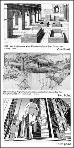 professorhornersartclass.com: examples of perspective drawings