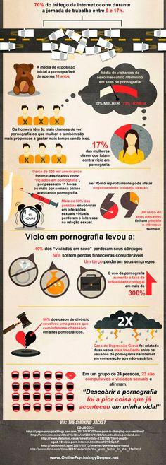 Estatísticas sobre a pornografia!