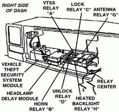 ZJ Fuse Panel Diagram 19931995  JeepForum | Car