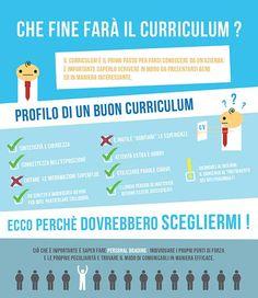 Che fine farà il #Curriculum? - Visiwa