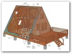 Materiales y contrucción de casa alpina