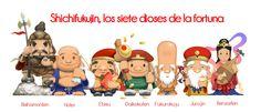Shichifukujin, los siete dioses japoneses de la buena fortuna. Te lo contamos todo sobre ellos