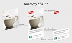 Now that you know a bit more about how Pinterest works, let's diveinto Pinning. How can you add Pins?