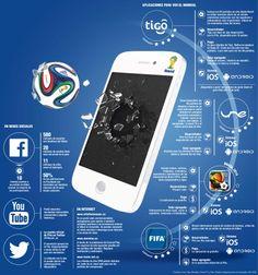El balón del Mundial también rueda en celulares e internet Ahora los goles y las jugadas del evento deportivo más importante del año se podrán ver desde dispositivos móviles. Conozca la oferta de aplicaciones y opciones que hay disponible.
