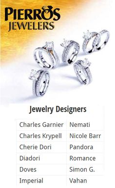 Our featured designers...