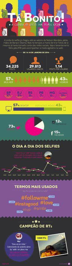 O #selfie nas redes sociais