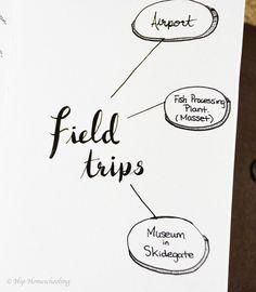 How I Plan My Homeschool Year: A Peek Into My Planner