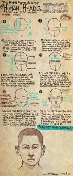 Human Head- TUTORIAL by head proportion tutorial anathomy explanation Drawing The Human Head, Drawing Heads, Realistic Eye Drawing, Drawing Faces, Drawing Skills, Drawing Techniques, Drawing Tips, Anatomy Reference, Art Reference