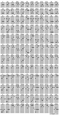 Learn to Play Guitar Notes - Play Guitar Tips Guitar Chords And Scales, Guitar Chords Beginner, Music Chords, Guitar Chord Chart, Ukulele Songs, Ukulele Chords, Guitar Scales Charts, Guitar Fretboard Chart, Guitar Notes Chart