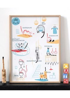 Arts and Cats by Joanna Wiejak - L'Affiche Moderne