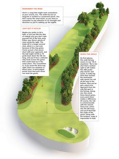 Jack Nicklaus: How To Play A Second-Shot Course Like Augusta (Augusta Famous Golf Courses, Public Golf Courses, St Andrews Golf, Coeur D Alene Resort, Augusta Golf, Golf Course Reviews, Golf Chipping, Jack Nicklaus, Getting Played