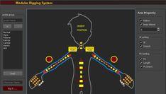 Bipedal Rigging System