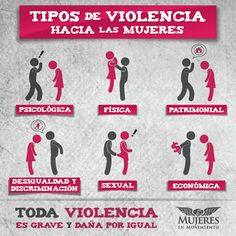 Types of violence Feminist Art, Feminist Quotes, Domestic Violence, Life Motivation, Powerful Women, Bullying, Personal Development, Self Love, Love Life