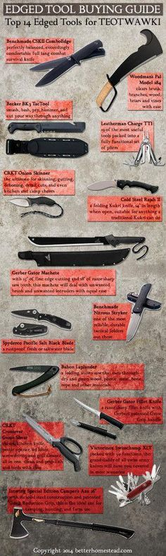 Edged Tool Buying Guide: Top 14 Edged Tools for TEOTWAWKI…