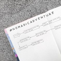 Here are creative Travel Bullet Journal ideas for you to organise and enrich your life! From planning to keeping track of souvenirs, just be creative! Bullet Journal Work, Bullet Journal Layout, My Journal, Scrapbook Journal, Travel Scrapbook, Boho Berry, Plan My Trip, Be Good To Me, Travel Log