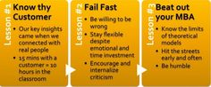 Lessons learned in the field of early stage entrepreneurship: #1 Know thy Customer, #2 Fail fast, #3 Beat out your MBA. Always good to be reminded of these basic but still highly relevant principles. Many know them, only few work accordingly. Typically these are the most successful ones.