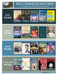 check out recent favorites from the Hanson Public Library staff and community members! A Man Called Ove, Starting A Book, Accelerated Reader, Lexile, Popular Books, What To Read, Public, Language, Teacher