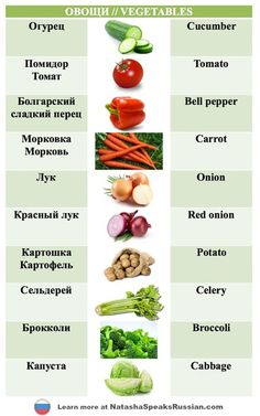 Learn Russian names of vegetables #natashaspeaksrussian