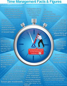 New Time Management infographic | Business News, Articles & Blogs | SunZu @SunZusocial | By @Mike Morrison
