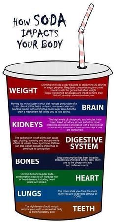 This Is Why I Don't Drink Soda...Drink healthy Kangen water instead