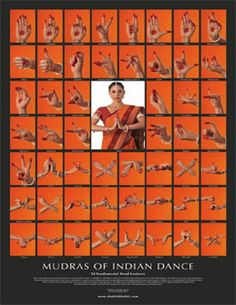 'Hand-Mudras' of the Classical Indian-Dance -   Also see - 'Mudras of India: Information about Mudras of Indian Dance and Yoga' - http://mudrasofindia.blogspot.com/