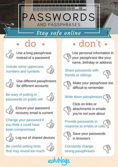 Updated Password Advice - What Students and Teachers Need to Know   Tips Dos and Don'ts Edublogs