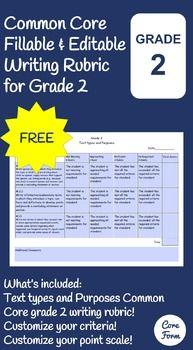 Common Core Writing Rubric - Fillable & Editable - Grade 2 FREE