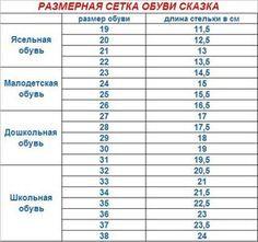 Размерные сетки | Детская обувь В НАЛИЧИИ и НА ЗАКАЗ г.Ижевск