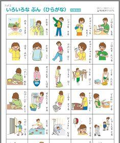 Japanese Verbs, Japanese Phrases, Study Japanese, Japanese Love, Japanese School, Japanese Culture, Japanese Language Proficiency Test, Japanese Language Learning, Chinese Language
