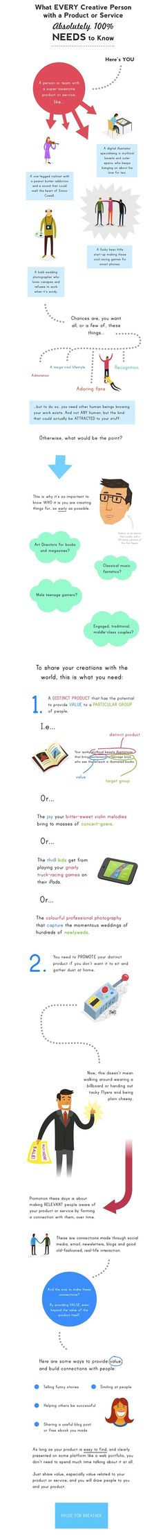 What EVERY Creative Person With A Product Or Service Absolutely 100% NEEDS To Know #infographic